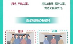 中国疾控中心教您做好个人防护!(更新版)